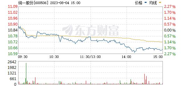 香梨股份(600506)