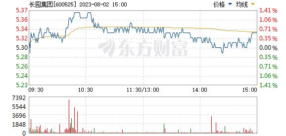 长园集团(600525)