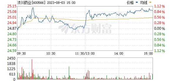 济川药业(600566)