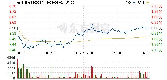 长江传媒(600757)
