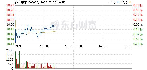 通化东宝(600867)