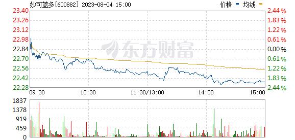 妙可蓝多(600882)