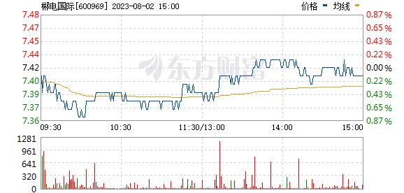 郴电国际(600969)