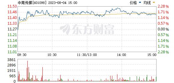 中南传媒(601098)