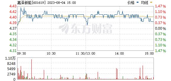 嘉泽新能(601619)