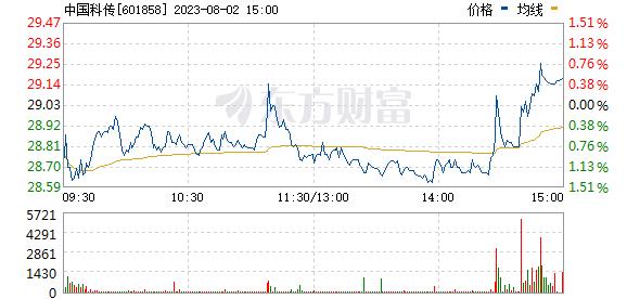 中国科传(601858)