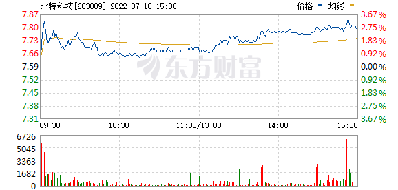 北特科技(603009)