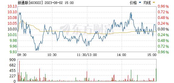 新通联(603022)