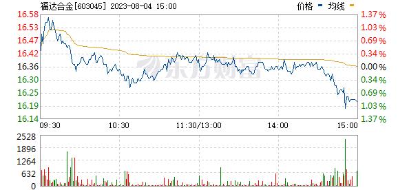 福达合金(603045)