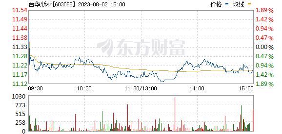 台华新材(603055)
