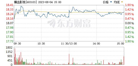 横店影视(603103)