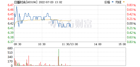 日播时尚(603196)