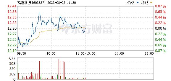 福蓉科技(603327)