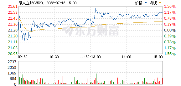 司太立(603520)
