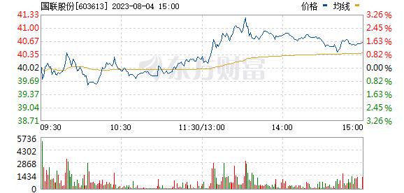国联股份(603613)
