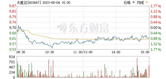 大胜达(603687)