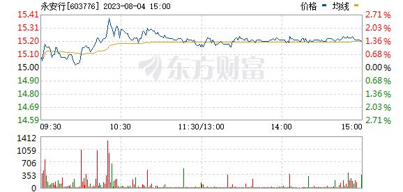 永安行(603776)