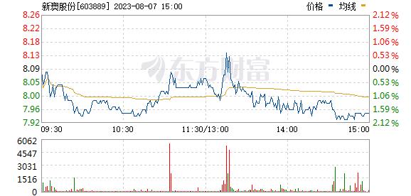 新澳股份(603889)