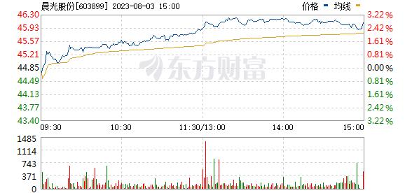 晨光文具(603899)