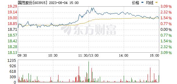 国茂股份(603915)