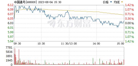 中国通号(688009)