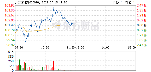 乐鑫科技(688018)