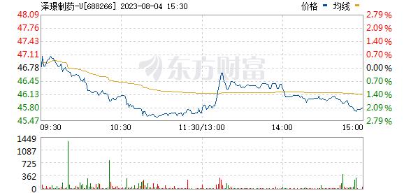 泽璟制药-U