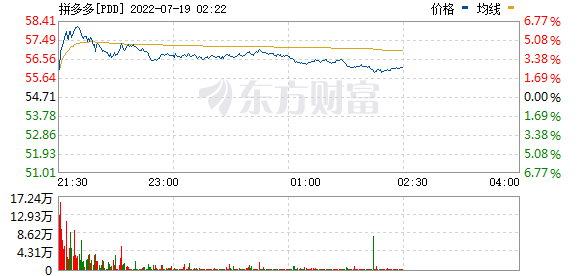 R图 PDD_0