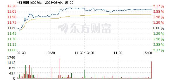 http://www.weixinrensheng.com/caijingmi/2578708.html