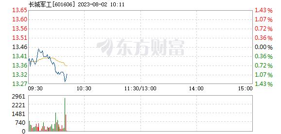 http://www.weixinrensheng.com/qichekong/2585609.html