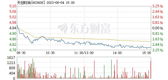 http://www.weixinrensheng.com/baguajing/2586271.html