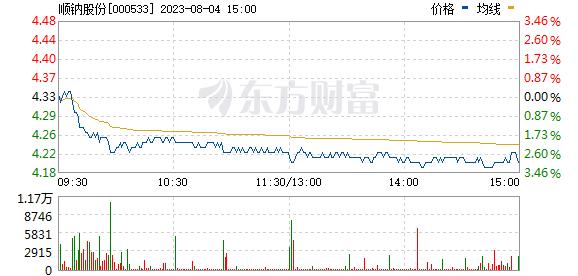 万家乐(000533)