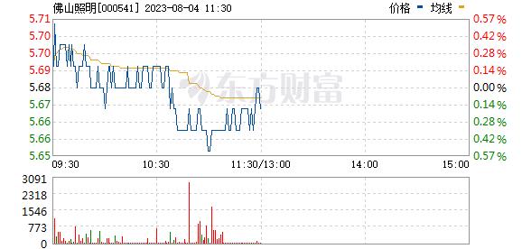 佛山照明(000541)