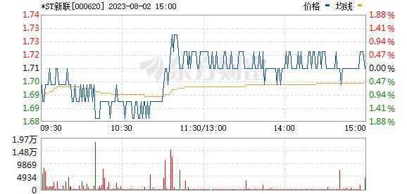 新华联(000620)