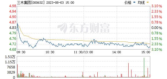 三木集团(000632)
