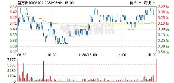 盈方微(000670)