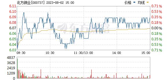 南风化工(000737)