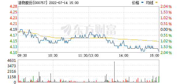浩物股份(000757)