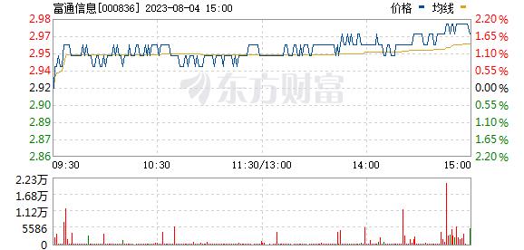 鑫茂科技(000836)