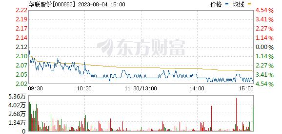 华联股份(000882)