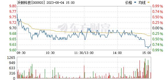 南方汇通(000920)