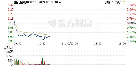 *ST建峰(000950)