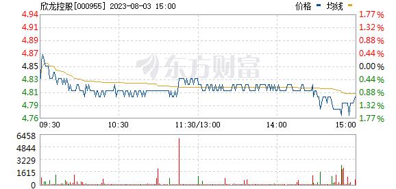 网上期货开户 《赵一阳实盘直播间 周四 (早盘)》