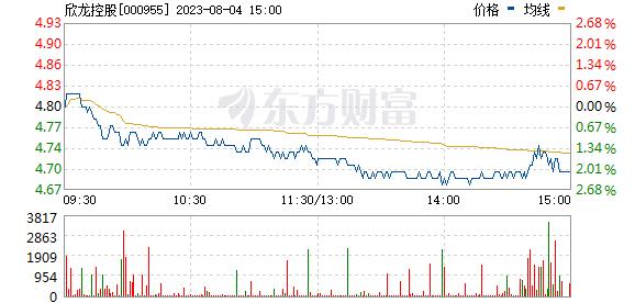 洪泽期货开户 《赵一阳实盘直播间 周二 (午盘)》
