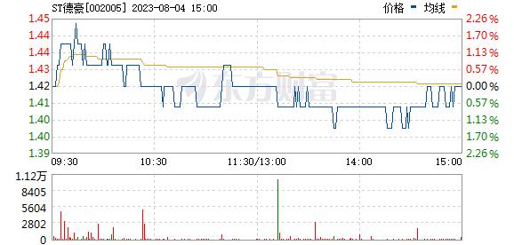 德豪润达(002005)