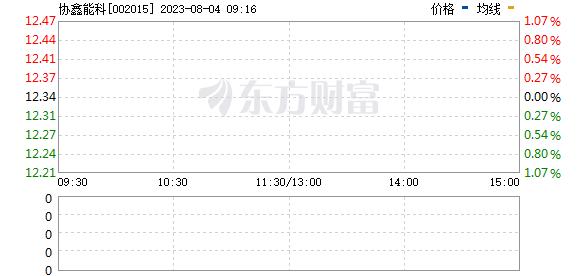霞客环保(002015)