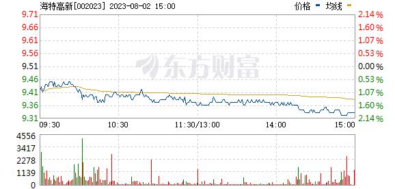 海特高新(002023)