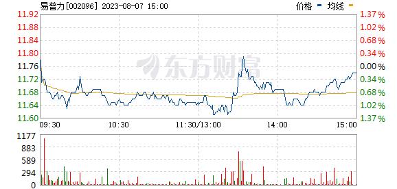 南岭民爆(002096)