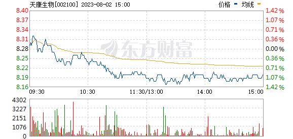 天康生物(002100)