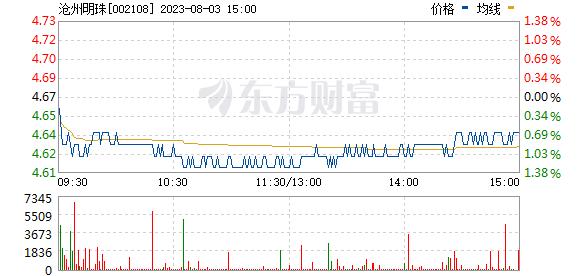 沧州明珠(002108)